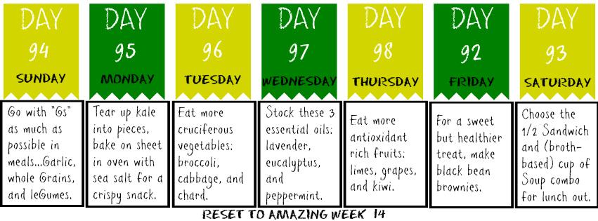 resettoamazingcalendarweek14